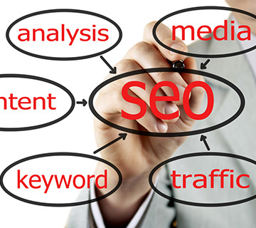 Search Engine Optimisation SEO Southampton Hampshire